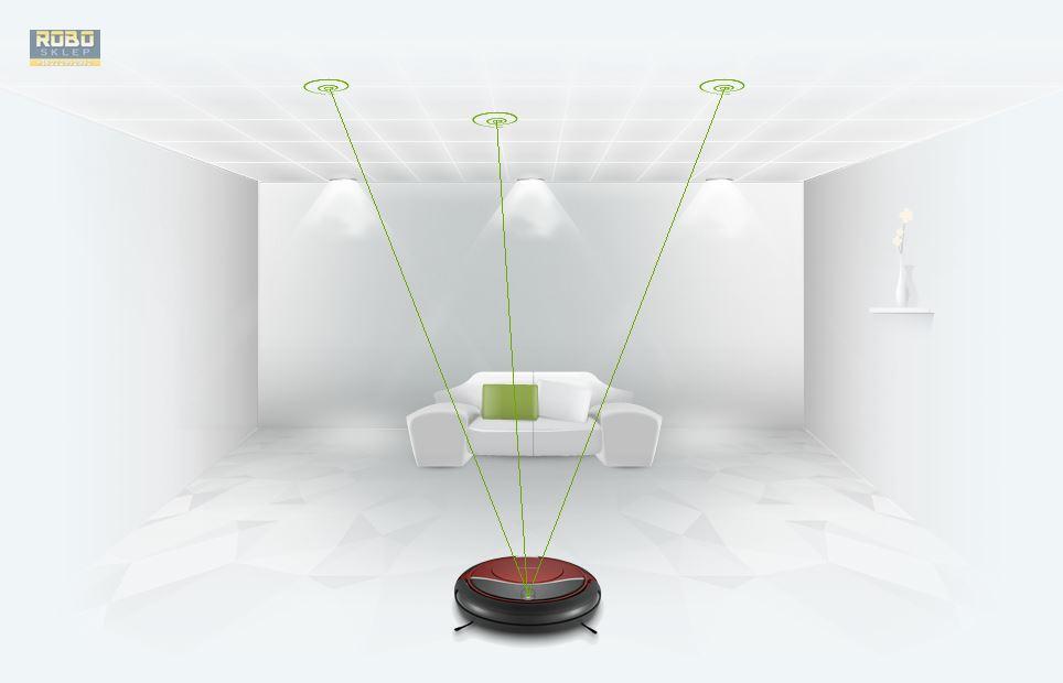 Moneual Rydis ME770 Style - Mapowanie Smart Vision