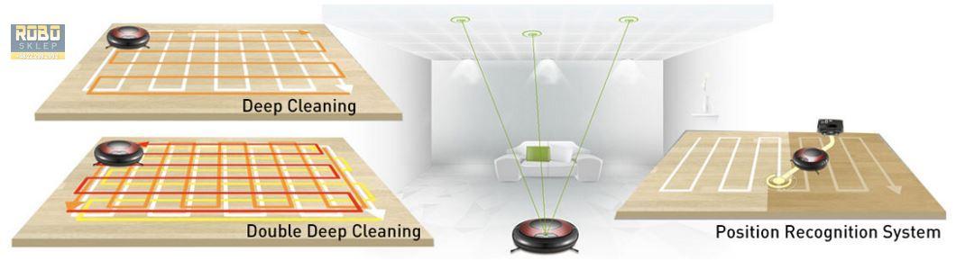 Moneual Rydis ME770 Style - opcja gruntownego czyszczenia